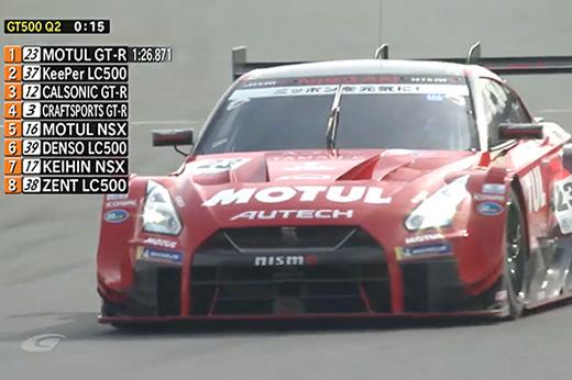 2019 AUTOBACS SUPER GT Rd.2 FUJI GT 500km RACE Qualifying